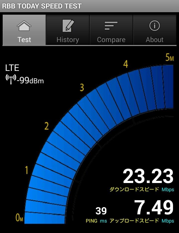 DMMモバイル 速度 8時