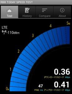 DMMモバイル 速度制限